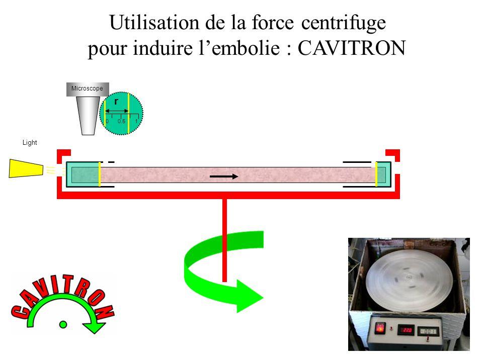 Microscope 0 r 0.5 1 Light Utilisation de la force centrifuge pour induire l'embolie : CAVITRON