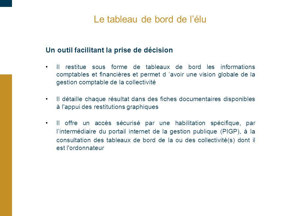 Le tableau de bord de l'élu Un outil facilitant la prise de décision Il restitue sous forme de tableaux de bord les informations comptables et financi