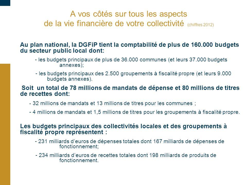 A vos côtés sur tous les aspects de la vie financière de votre collectivité (chiffres 2012) Au plan national, la DGFiP tient la comptabilité de plus d