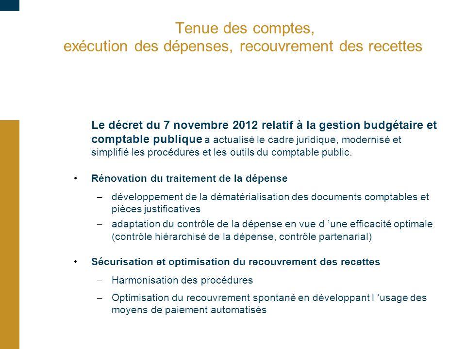 Tenue des comptes, exécution des dépenses, recouvrement des recettes Le décret du 7 novembre 2012 relatif à la gestion budgétaire et comptable publiqu