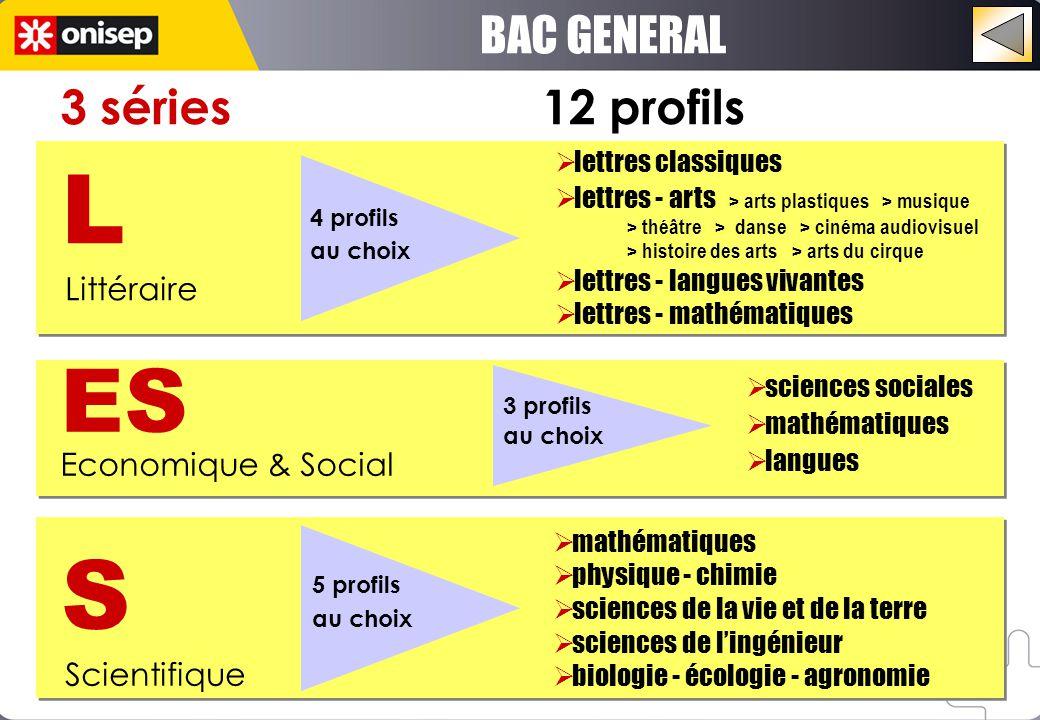 BAC GENERAL  sciences sociales  mathématiques  langues 4 profils au choix  lettres classiques  lettres - arts > arts plastiques > musique > théât