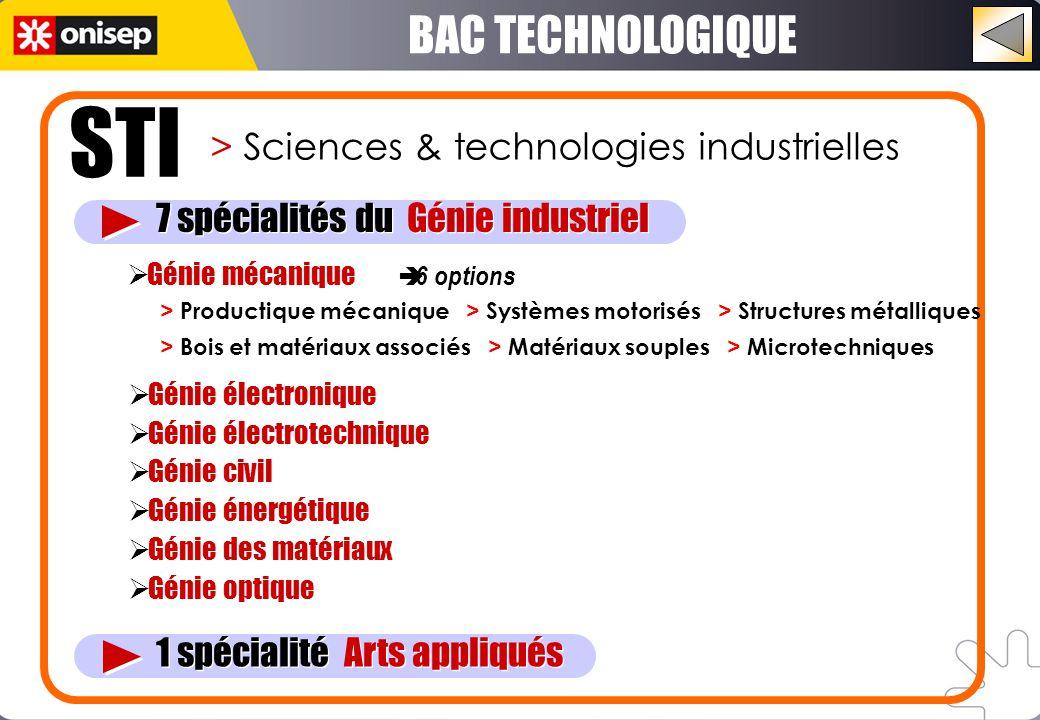 STI > Sciences & technologies industrielles > Productique mécanique > Systèmes motorisés > Structures métalliques  Génie mécanique  6 options 7 spéc