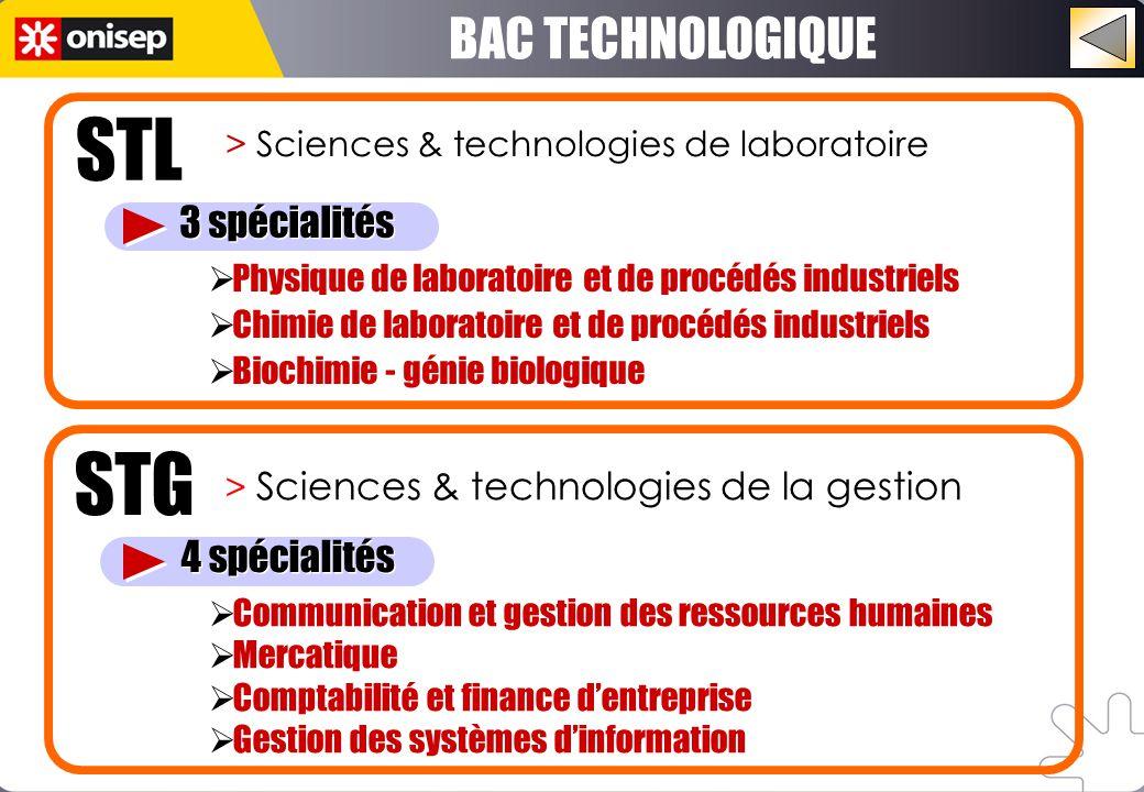 STG > Sciences & technologies de la gestion  Communication et gestion des ressources humaines  Mercatique  Comptabilité et finance d'entreprise  G