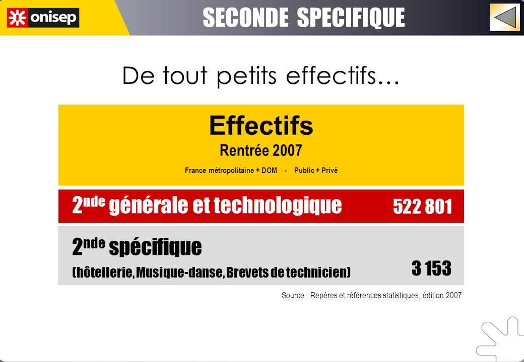Effectifs Rentrée 2007 France métropolitaine + DOM - Public + Privé Source : Repères et références statistiques, édition 2007 2 nde générale et techno