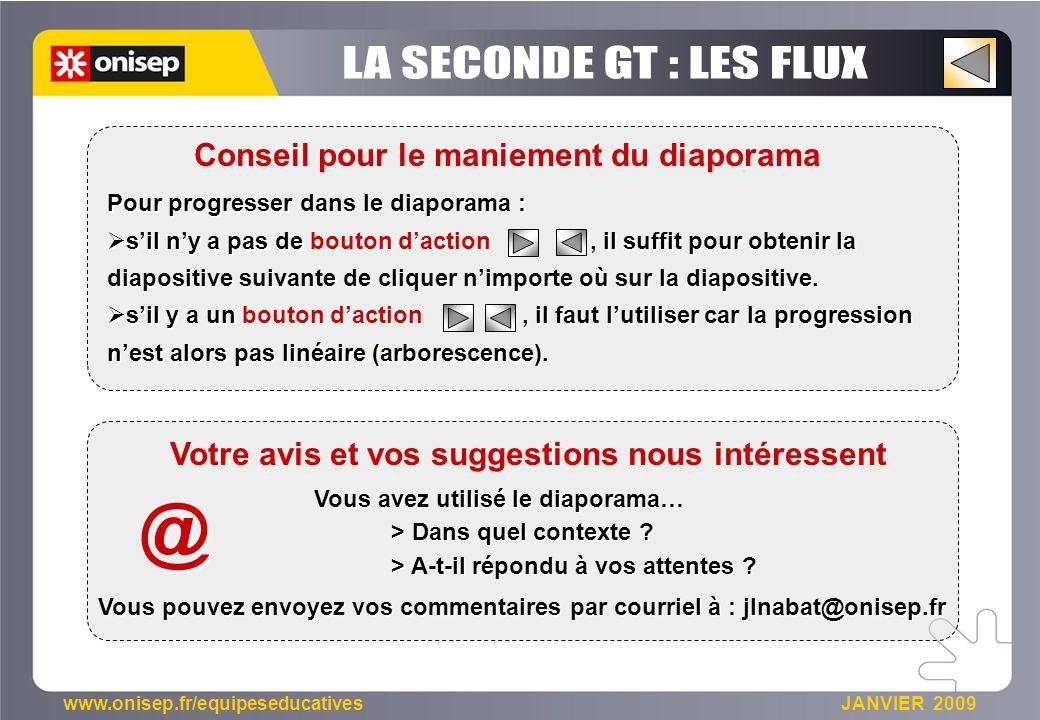www.onisep.fr/equipeseducatives JANVIER 2009 Pour progresser dans le diaporama :  s'il n'y a pas de bouton d'action, il suffit pour obtenir la diapos