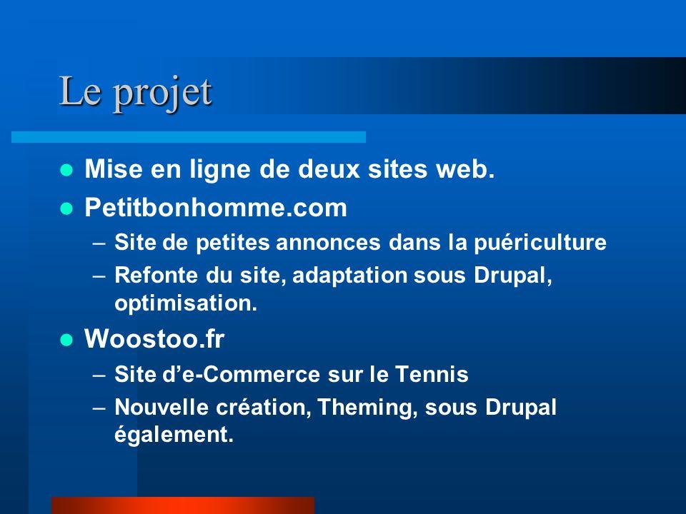 Le projet Mise en ligne de deux sites web. Petitbonhomme.com –Site de petites annonces dans la puériculture –Refonte du site, adaptation sous Drupal,