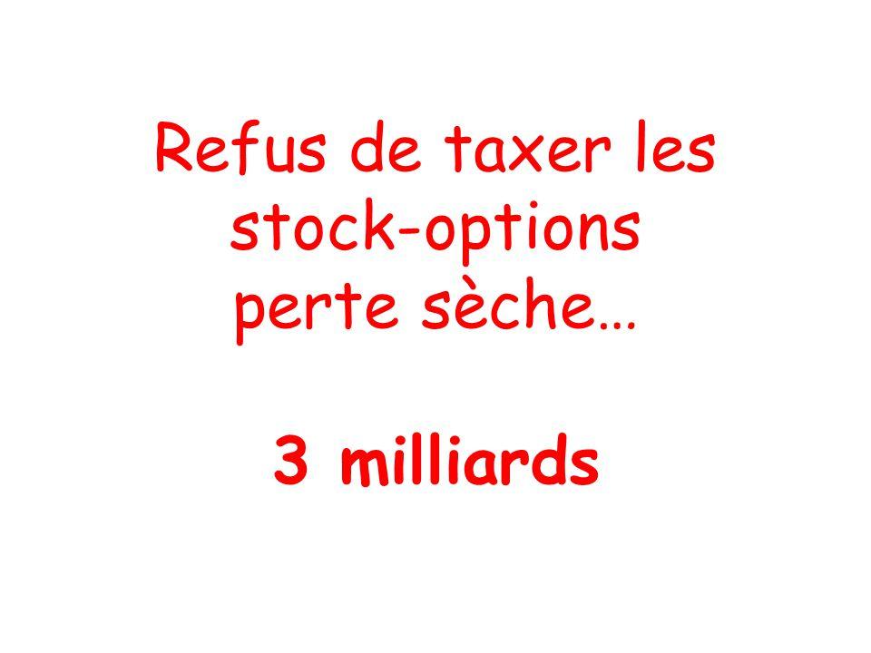 Refus de taxer les stock-options perte sèche… 3 milliards