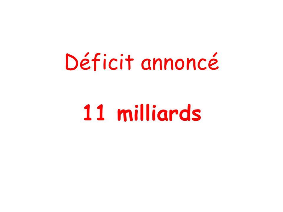 Déficit annoncé 11 milliards