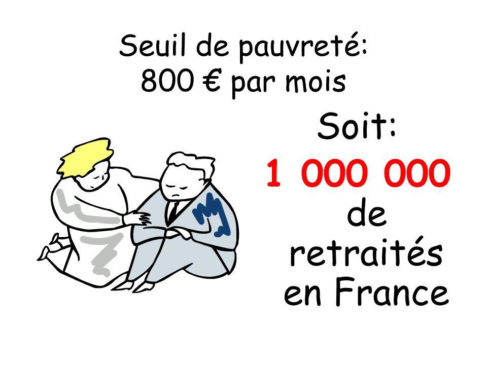 Seuil de pauvreté: 800 € par mois Soit: 1 000 000 de retraités en France