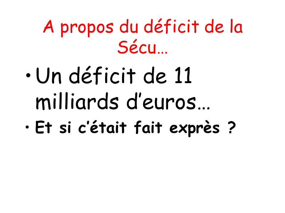 A propos du déficit de la Sécu… Un déficit de 11 milliards d'euros… Et si c'était fait exprès