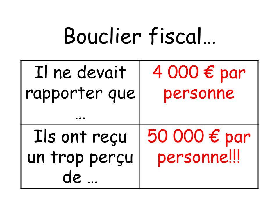 Bouclier fiscal… Il ne devait rapporter que … 4 000 € par personne Ils ont reçu un trop perçu de … 50 000 € par personne!!!
