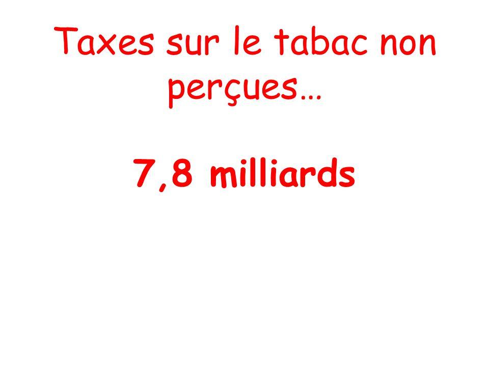 Taxes sur le tabac non perçues… 7,8 milliards