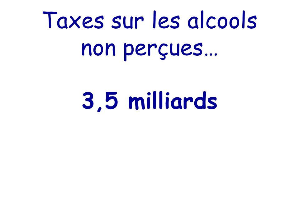 Taxes sur les alcools non perçues… 3,5 milliards