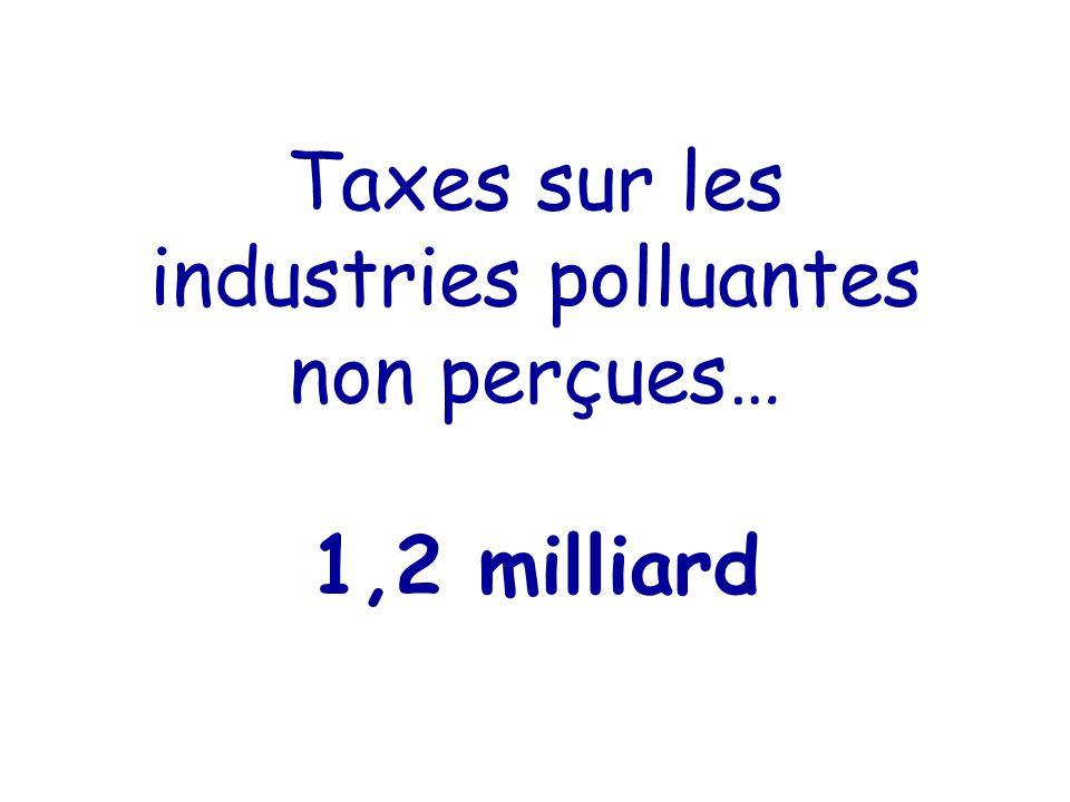 Taxes sur les industries polluantes non perçues… 1,2 milliard