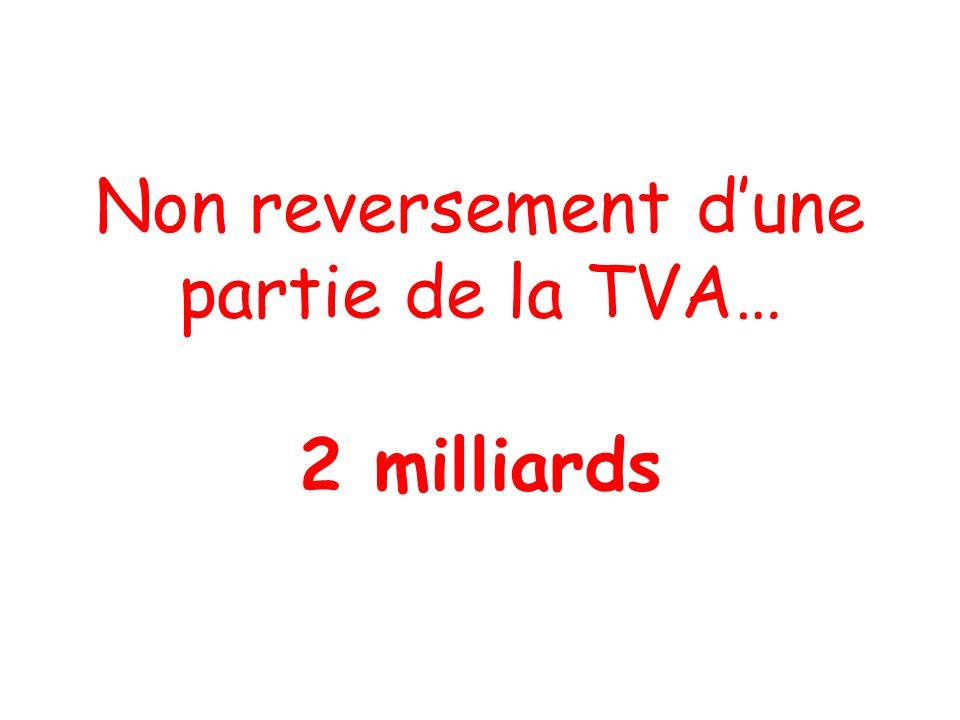 Non reversement d'une partie de la TVA… 2 milliards