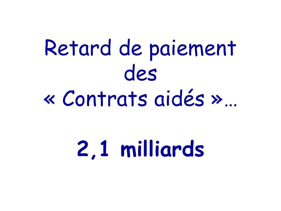 Retard de paiement des « Contrats aidés »… 2,1 milliards