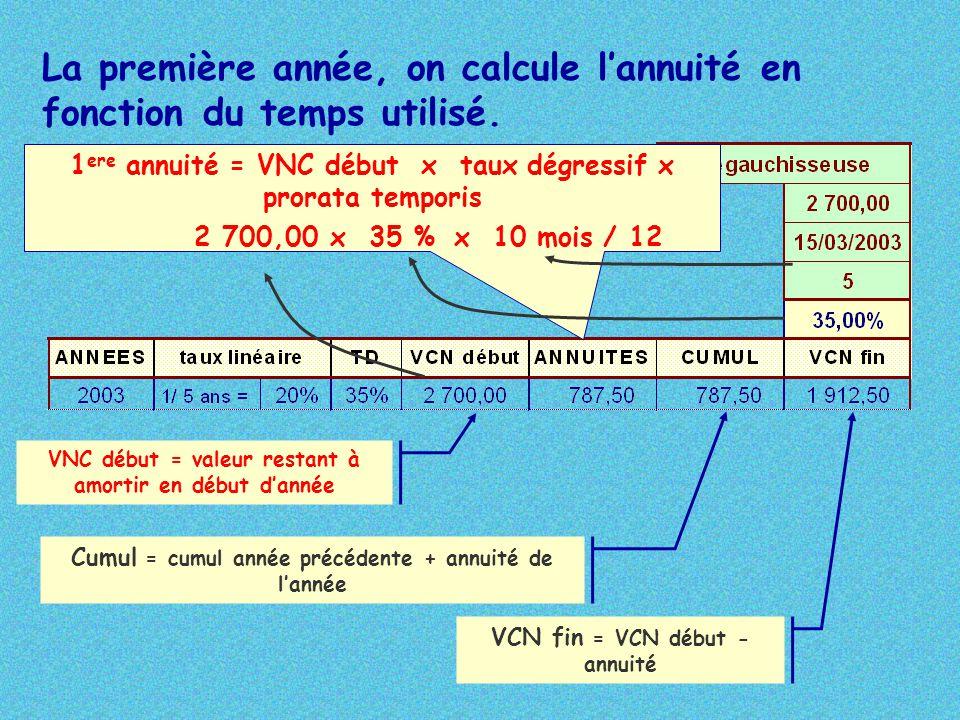 La première année, on calcule l'annuité en fonction du temps utilisé. 1 ere annuité = VNC début x taux dégressif x prorata temporis 2 700,00x 35 %x 10