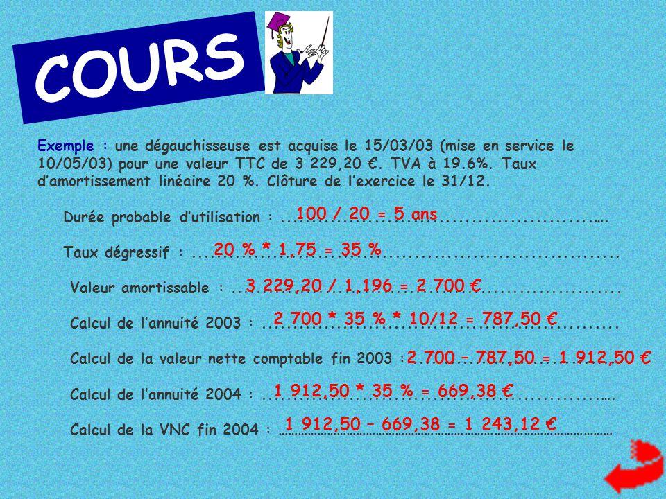 COURS Exemple : une dégauchisseuse est acquise le 15/03/03 (mise en service le 10/05/03) pour une valeur TTC de 3 229,20 €. TVA à 19.6%. Taux d'amorti