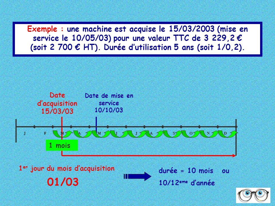 Exemple : une machine est acquise le 15/03/2003 (mise en service le 10/05/03) pour une valeur TTC de 3 229,2 € (soit 2 700 € HT). Durée d'utilisation