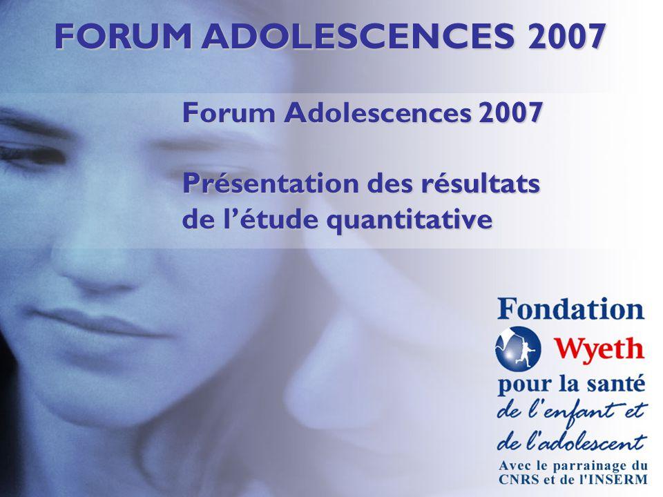 FORUM ADOLESCENCES 2007 Forum Adolescences 2007 Présentation des résultats de l'étude quantitative