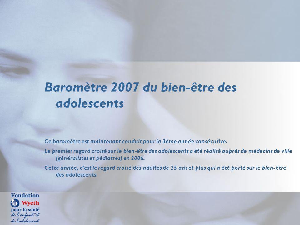 Baromètre 2007 du bien-être des adolescents Ce baromètre est maintenant conduit pour la 3ème année consécutive. Le premier regard croisé sur le bien-ê