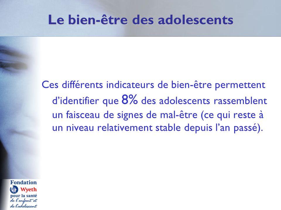 Le bien-être des adolescents Ces différents indicateurs de bien-être permettent d'identifier que 8% des adolescents rassemblent un faisceau de signes