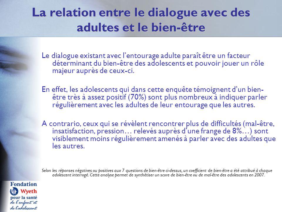 La relation entre le dialogue avec des adultes et le bien-être Le dialogue existant avec l'entourage adulte paraît être un facteur déterminant du bien