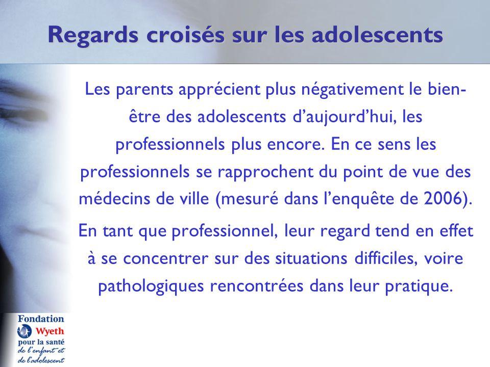 Regards croisés sur les adolescents Les parents apprécient plus négativement le bien- être des adolescents d'aujourd'hui, les professionnels plus enco