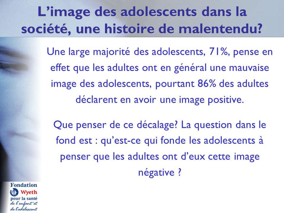 L'image des adolescents dans la société, une histoire de malentendu? Une large majorité des adolescents, 71%, pense en effet que les adultes ont en gé