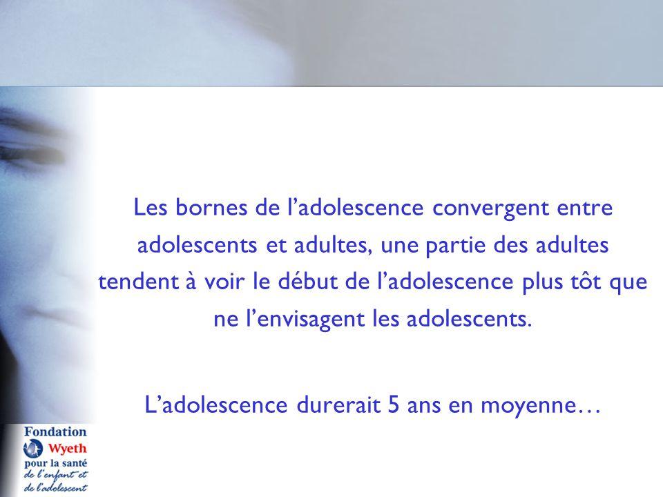 Les bornes de l'adolescence convergent entre adolescents et adultes, une partie des adultes tendent à voir le début de l'adolescence plus tôt que ne l