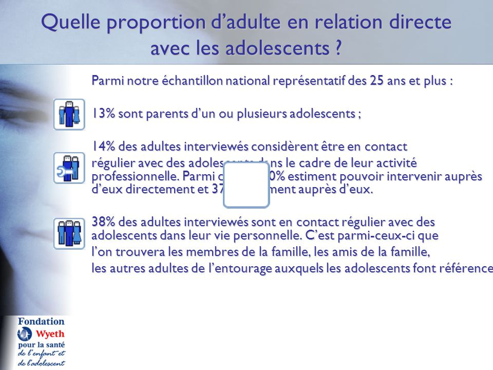 Quelle proportion d'adulte en relation directe avec les adolescents .