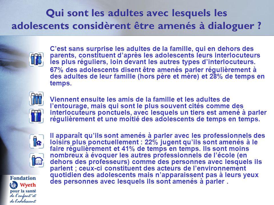Fin de l'adolescence Q2/3 aA Aux adolescents et aux adultes : D'après toi (vous), aujourd'hui, à quel âge quitte-t-on l'adolescence .