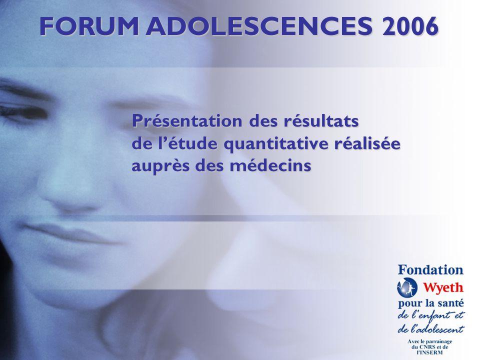 FORUM ADOLESCENCES 2006 Présentation des résultats de l'étude quantitative réalisée auprès des médecins