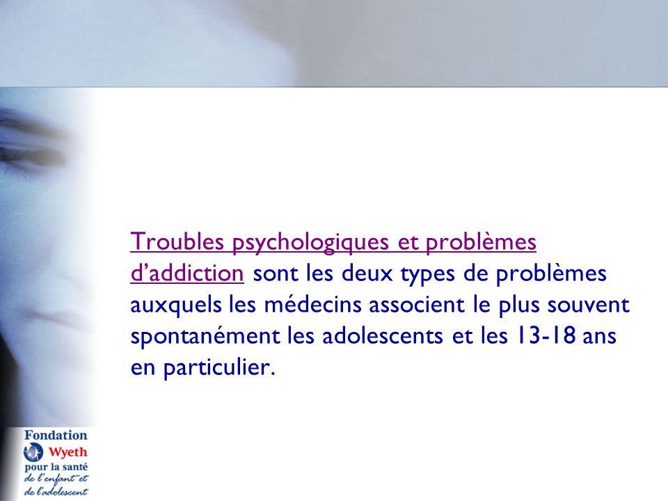 Troubles psychologiques et problèmes d'addiction sont les deux types de problèmes auxquels les médecins associent le plus souvent spontanément les adolescents et les 13-18 ans en particulier.