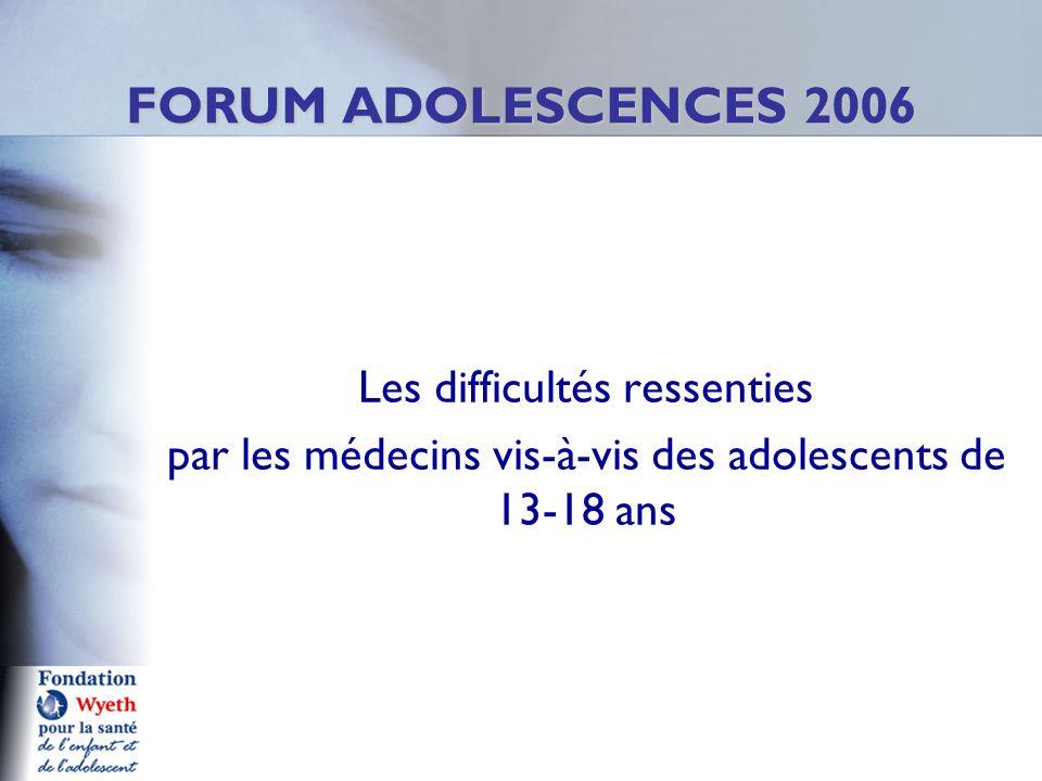Les difficultés ressenties par les médecins vis-à-vis des adolescents de 13-18 ans FORUM ADOLESCENCES 2006