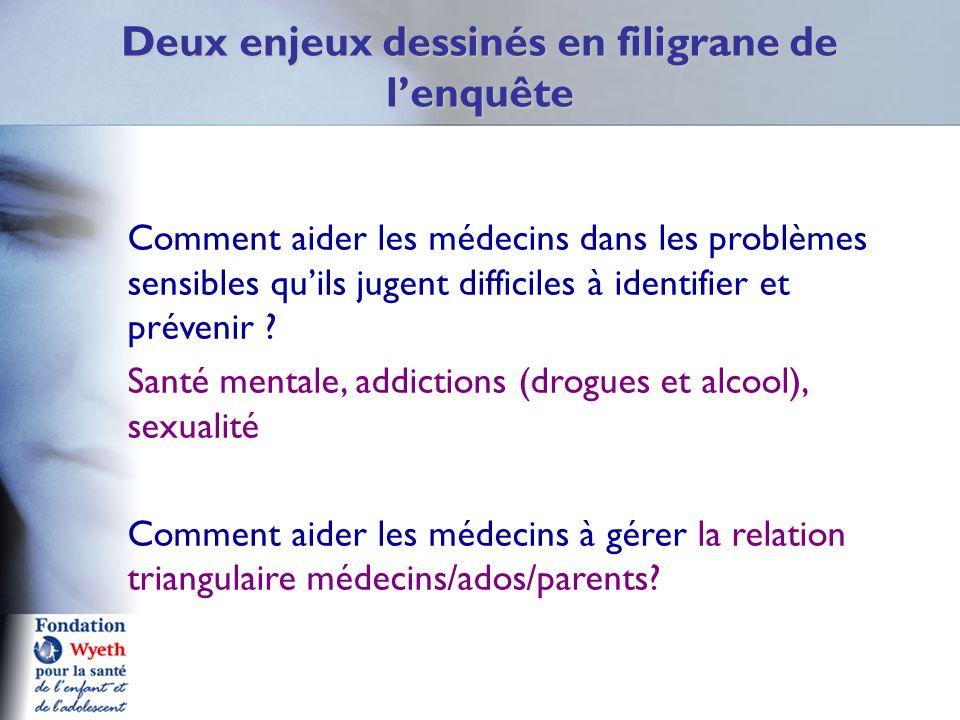 Deux enjeux dessinés en filigrane de l'enquête Comment aider les médecins dans les problèmes sensibles qu'ils jugent difficiles à identifier et prévenir .