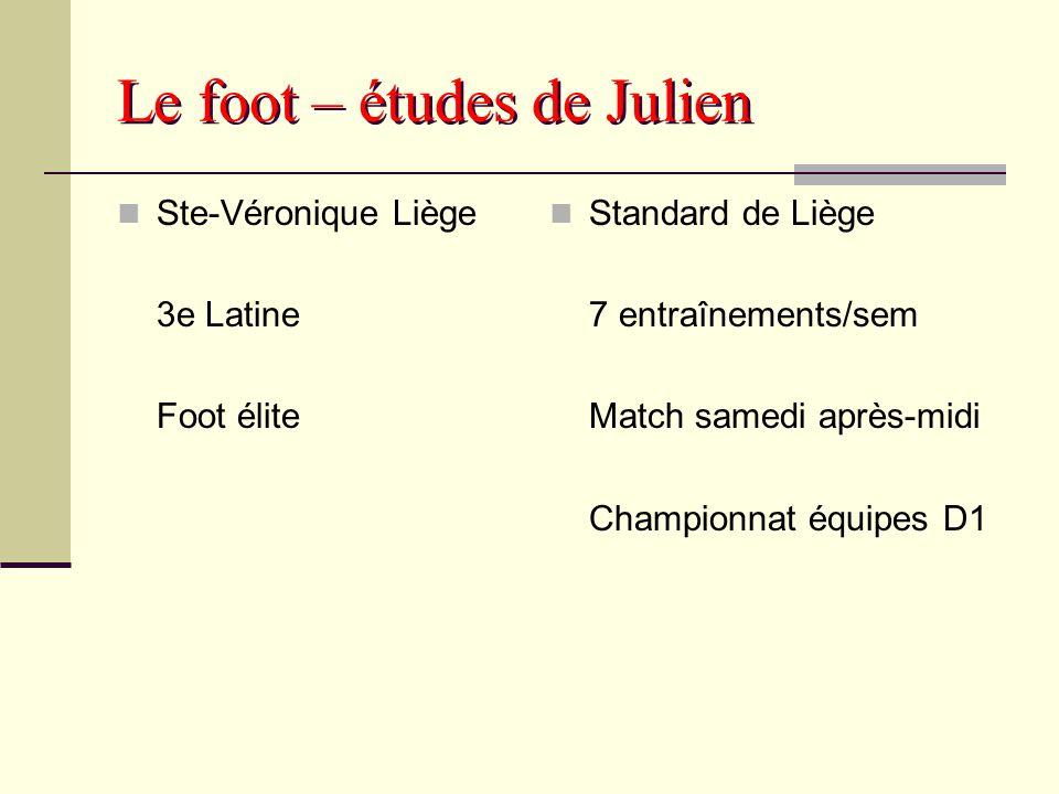 Le foot – études de Julien Ste-Véronique Liège 3e Latine Foot élite Standard de Liège 7 entraînements/sem Match samedi après-midi Championnat équipes