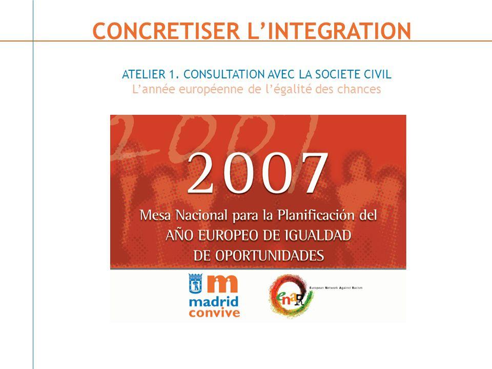 Conception participative des politiques publiques GOUVERNANCE CONSULTATION / DIALOGUE SOCIALPARTICIPATION SOCIAL ET CITOYANNE - Planification participative des politiques.