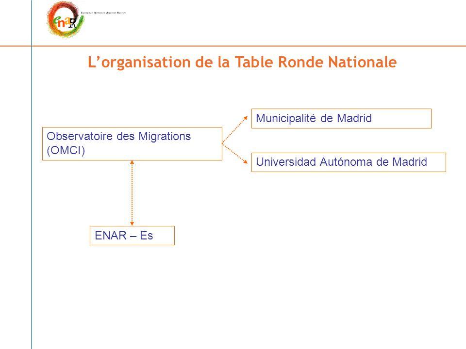 L'organisation de la Table Ronde Nationale Observatoire des Migrations(OMCI) Dpt.