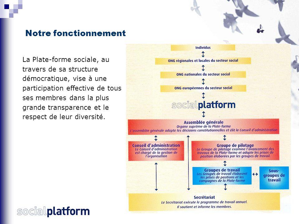 Notre fonctionnement La Plate-forme sociale, au travers de sa structure démocratique, vise à une participation effective de tous ses membres dans la plus grande transparence et le respect de leur diversité.