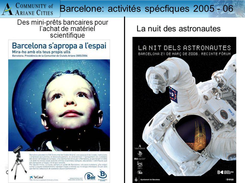 Charleroi, eurocité wallonne 24 mai 2006 18 Des mini-prêts bancaires pour l'achat de matériel scientifique Barcelone: activités spécfiques 2005 - 06 L