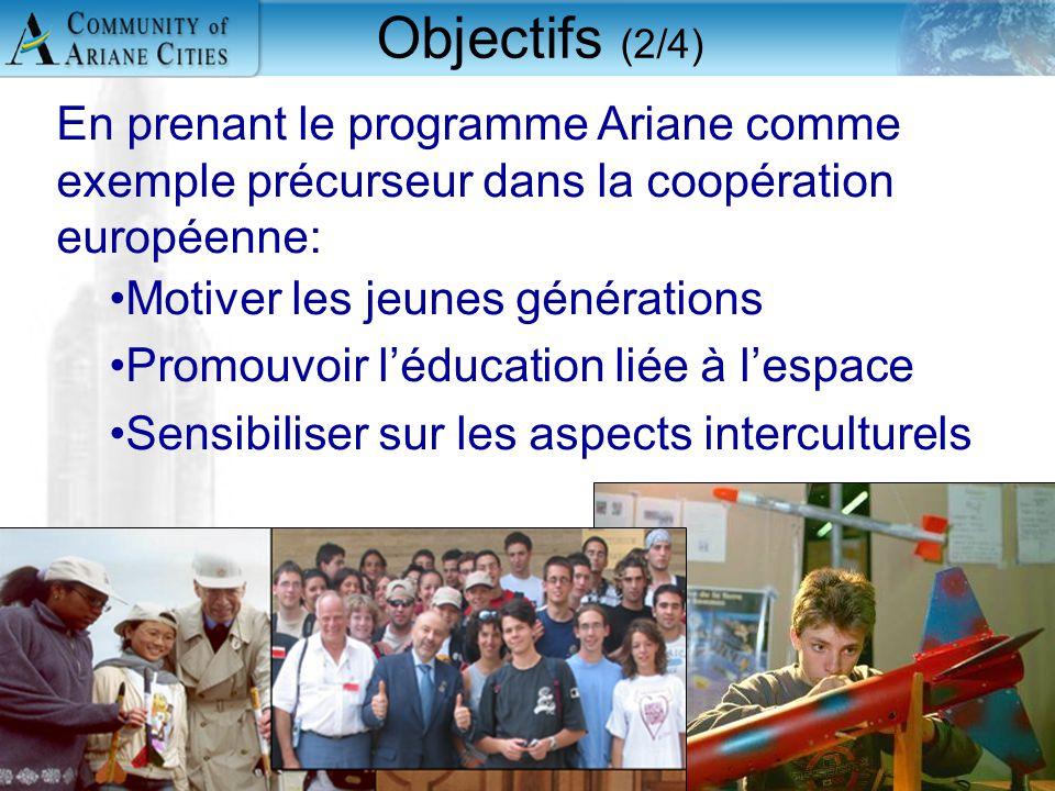Charleroi, eurocité wallonne 24 mai 2006 3 En prenant le programme Ariane comme exemple précurseur dans la coopération européenne: Motiver les jeunes