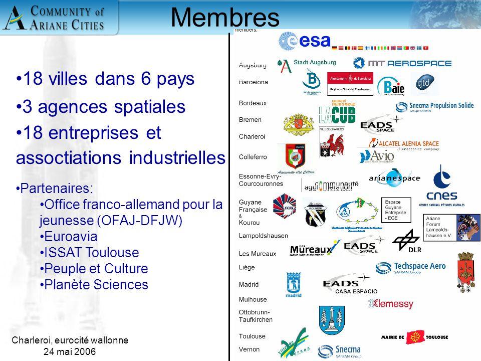 Charleroi, eurocité wallonne 24 mai 2006 6 18 villes dans 6 pays 3 agences spatiales 18 entreprises et assoctiations industrielles Partenaires: Office