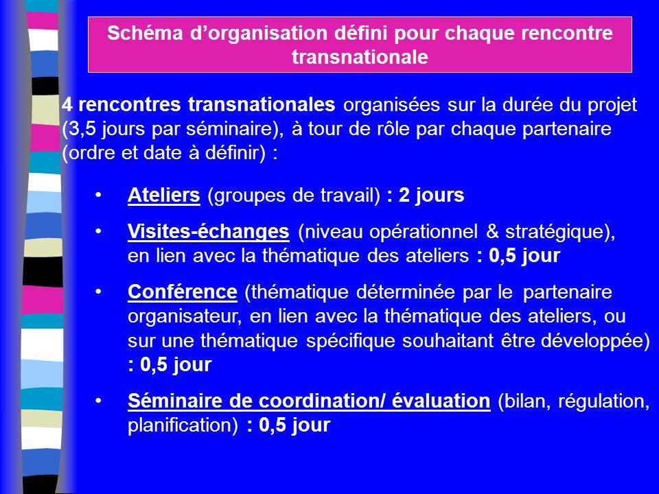 4 rencontres transnationales organisées sur la durée du projet (3,5 jours par séminaire), à tour de rôle par chaque partenaire (ordre et date à définir) : Ateliers (groupes de travail) : 2 jours Visites-échanges (niveau opérationnel & stratégique), en lien avec la thématique des ateliers : 0,5 jour Conférence (thématique déterminée par le partenaire organisateur, en lien avec la thématique des ateliers, ou sur une thématique spécifique souhaitant être développée) : 0,5 jour Séminaire de coordination/ évaluation (bilan, régulation, planification) : 0,5 jour Schéma d'organisation défini pour chaque rencontre transnationale