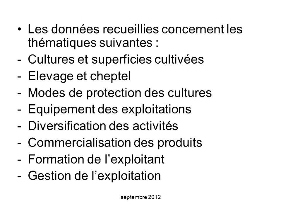 septembre 2012 Les données recueillies concernent les thématiques suivantes : -Cultures et superficies cultivées -Elevage et cheptel -Modes de protect