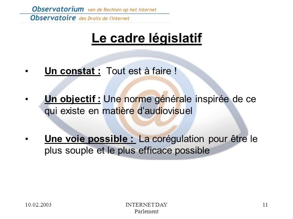 10.02.2003INTERNET DAY Parlement 11 Le cadre législatif Un constat : Tout est à faire .