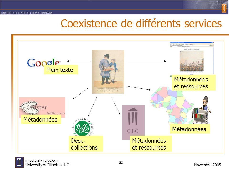 33 Novembre 2005 mfoulonn@uiuc.edu University of Illinois at UC Coexistence de différents services Plein texte Métadonnées Desc.