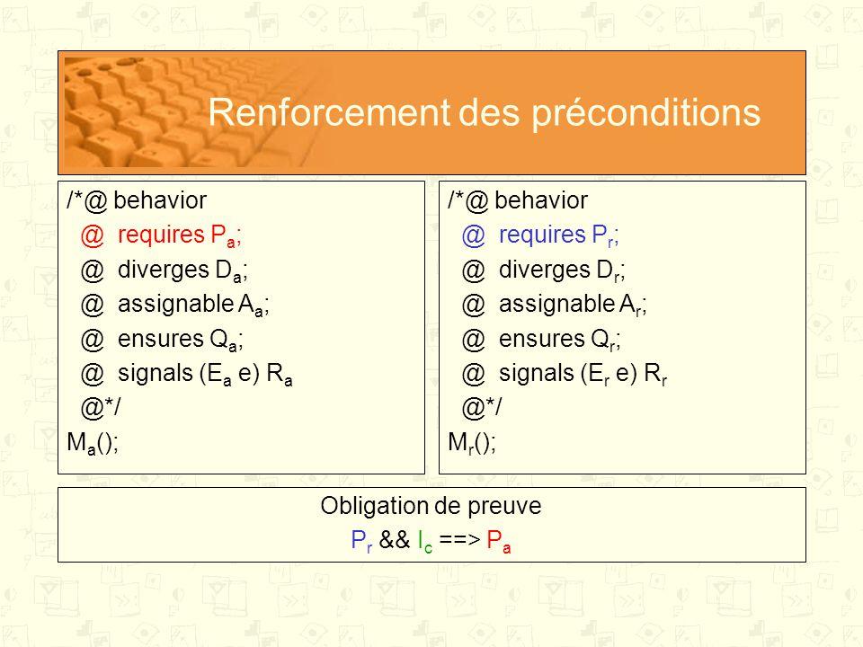 Renforcement des préconditions Obligation de preuve P r && I c ==> P a /*@ behavior @ requires P a ; @ diverges D a ; @ assignable A a ; @ ensures Q a ; @ signals (E a e) R a @*/ M a (); /*@ behavior @ requires P r ; @ diverges D r ; @ assignable A r ; @ ensures Q r ; @ signals (E r e) R r @*/ M r ();
