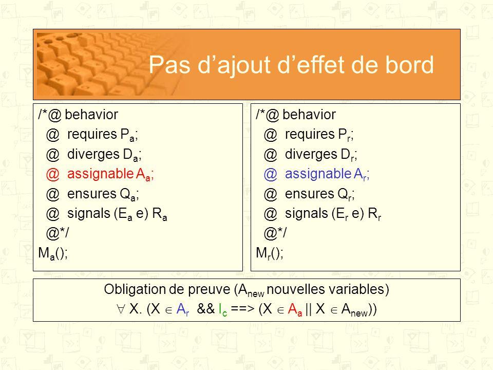 Pas d'ajout d'effet de bord Obligation de preuve (A new nouvelles variables)  X.
