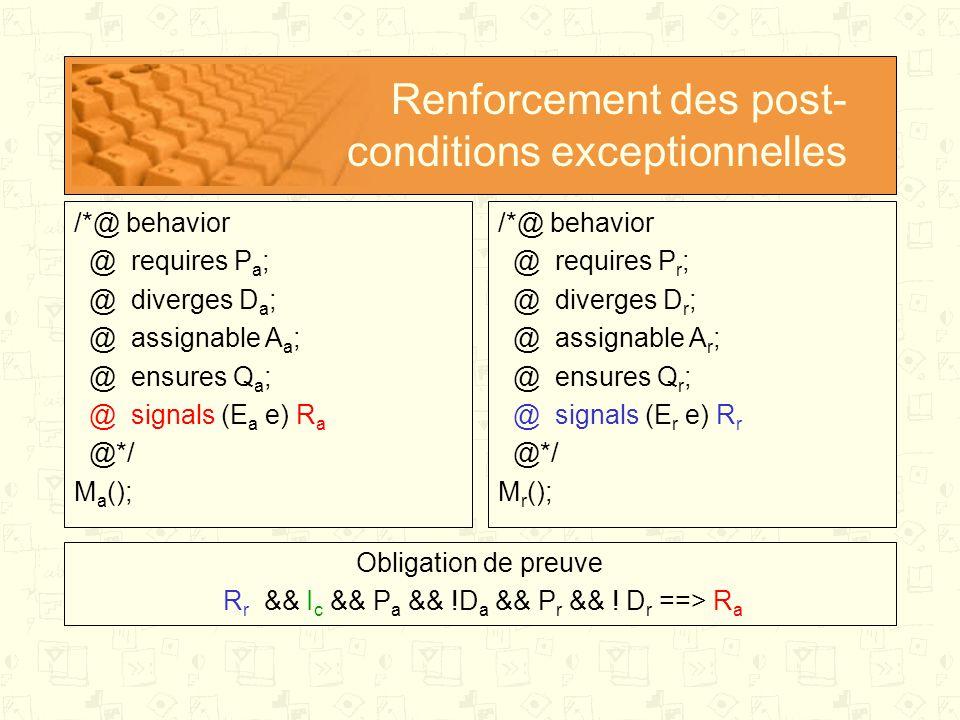 Renforcement des post- conditions exceptionnelles Obligation de preuve R r && I c && P a && !D a && P r && .